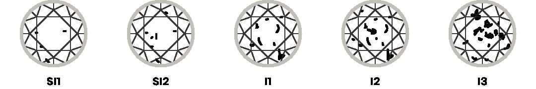 jeweler-clarity-2